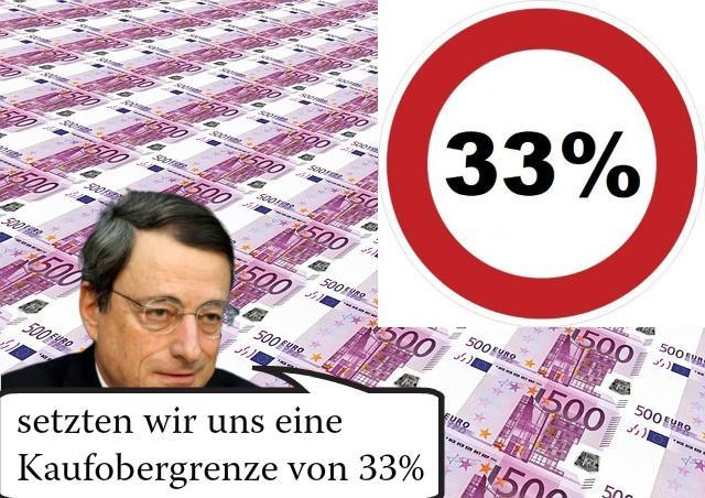 Draghic