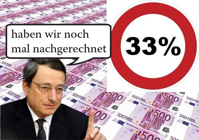 Draghig