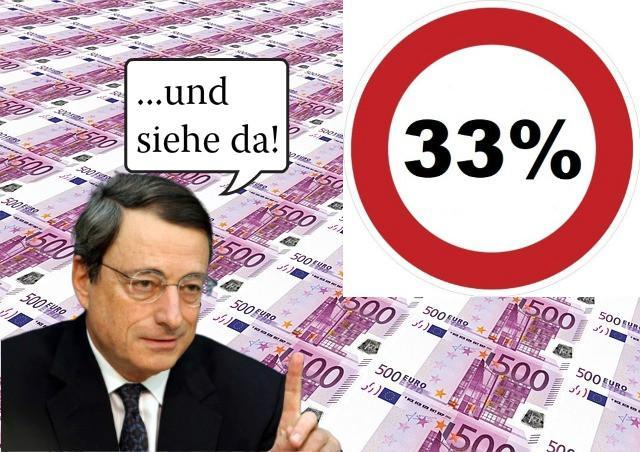 Draghih