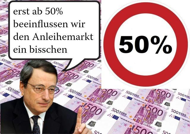 Draghii