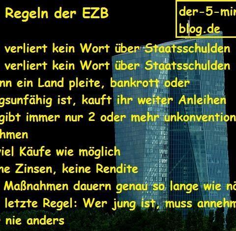Die 8 Regeln der EZB