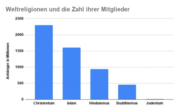 Judentum Spiegel Titelbilder